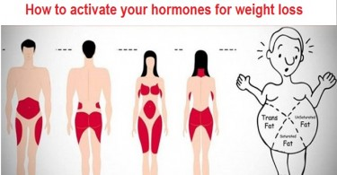 How to activate your hormones and weight loss